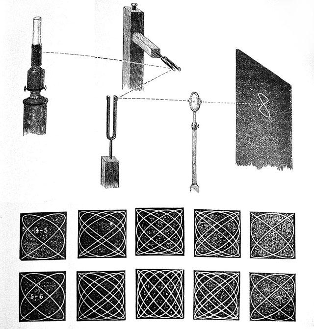 Wizualizacja-dźwięku-1