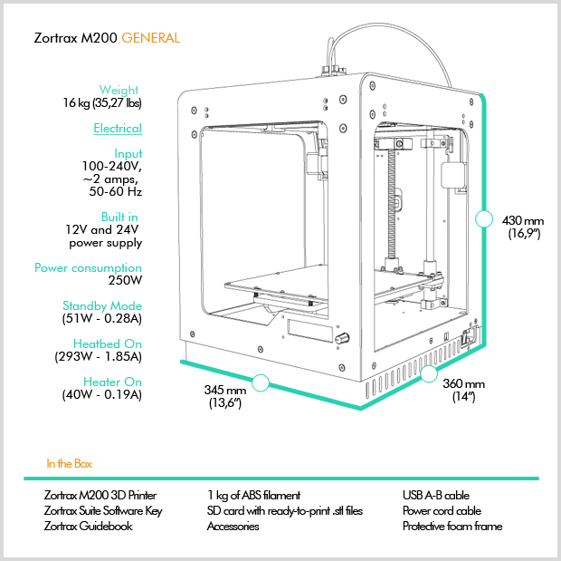 Zortrax M200 - Polska drukarka 3D na Kickstarterze - 1