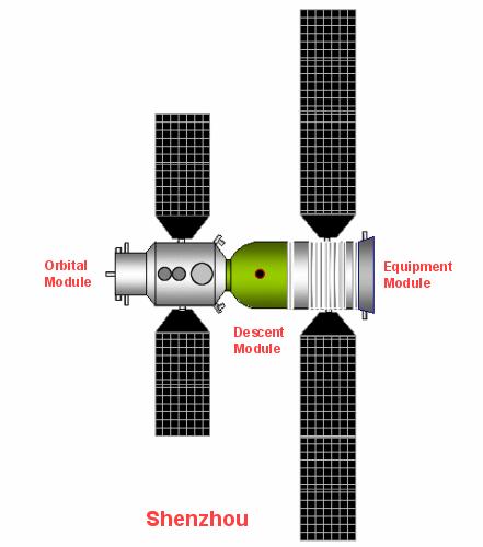 Drukowane fotele do statku kosmicznego