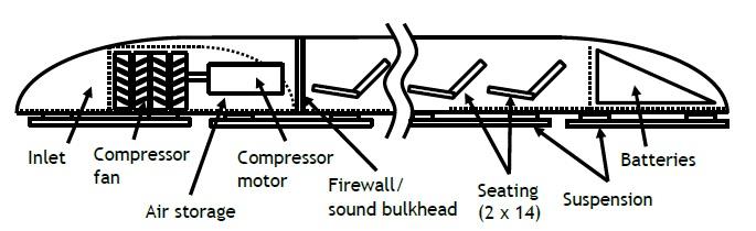 kapsuła hyperloop