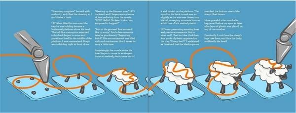 Pierwsza ksiazka dla dzieci o druku 3d-1