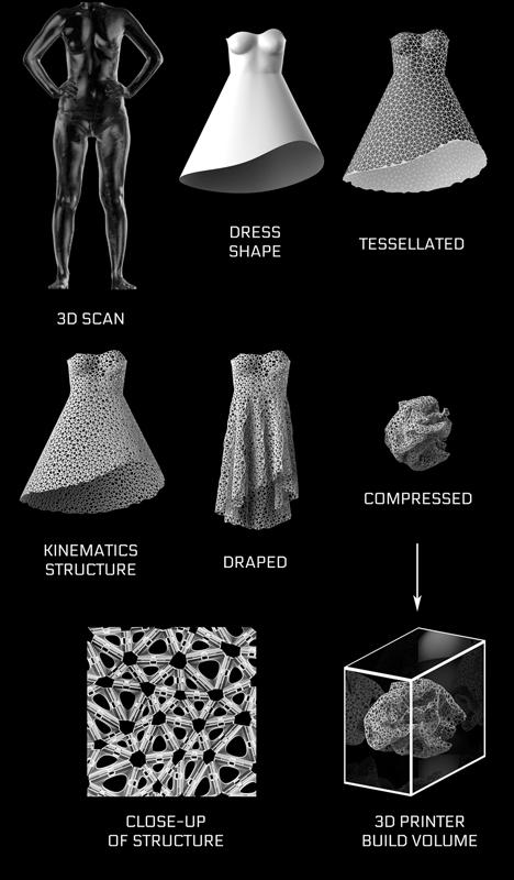 Aplikacja do projektowania kinematycznej biżurerii1