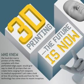 Infografika dotycząca druku 3D