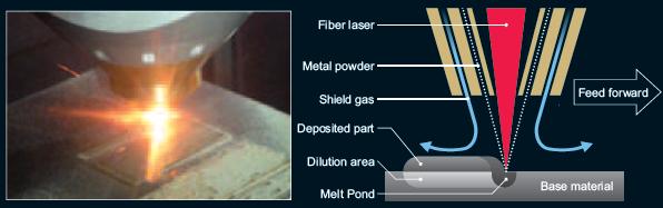 Firma Mazak prezentuje hybrydową drukarkę 3D do metalu-2