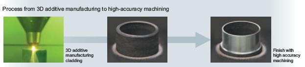 Firma Mazak prezentuje hybrydową drukarkę 3D do metalu-8
