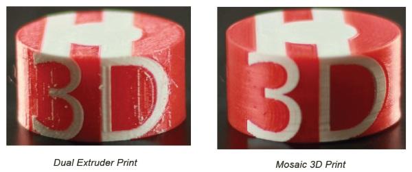 Urządzenie Mosaic umożliwia druk wielokolorowy na jednogłowicowej drukarce 3D-4
