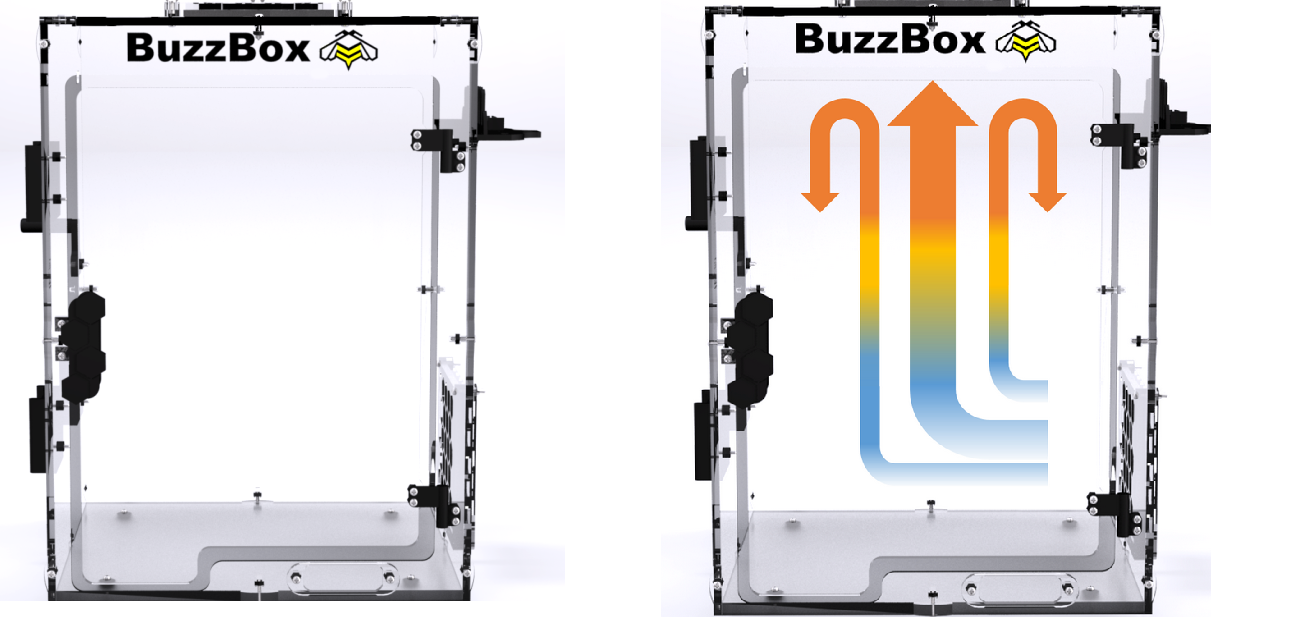 BuzzBox-3