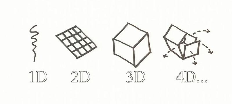 Druk 4D – fikcja czy rzeczywistość