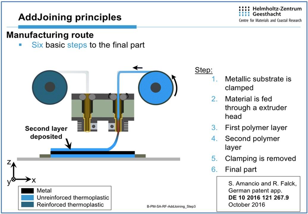 Naukowcy z Helmholtz-Zentrum Geesthacht badają struktury hybrydowe z drukiem 3D-1