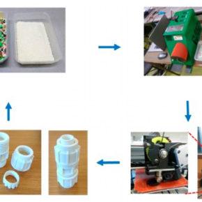 Recykling ABS – wytrzymałość przetworzonego filamentu